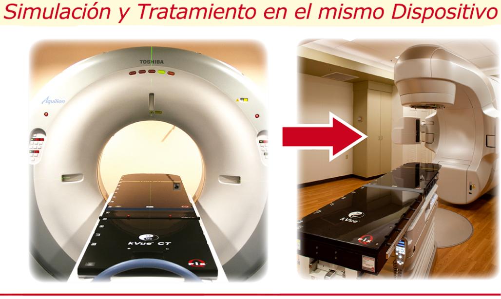 simulacion-tratamiento-con-el-mismo-dispositivo