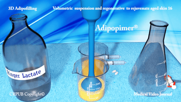 Adipopimer - Surgest Medical